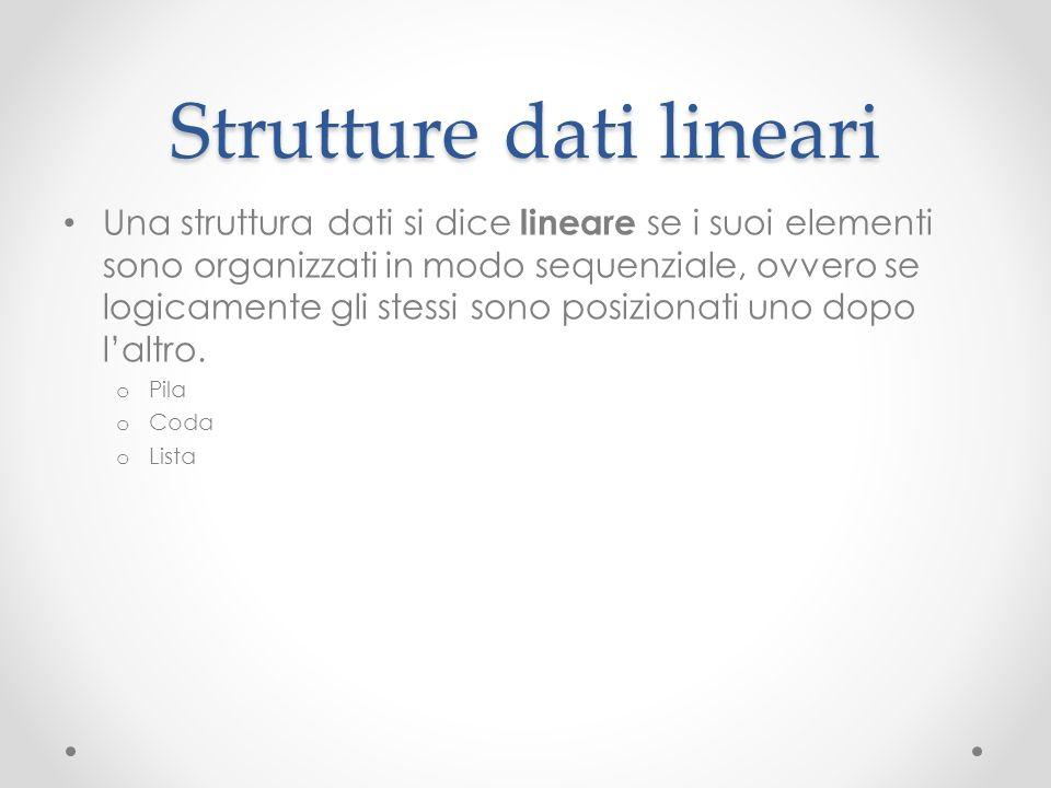 Strutture dati lineari Una struttura dati si dice lineare se i suoi elementi sono organizzati in modo sequenziale, ovvero se logicamente gli stessi so