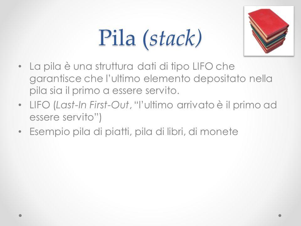 Pila (stack) La pila è una struttura dati di tipo LIFO che garantisce che lultimo elemento depositato nella pila sia il primo a essere servito. LIFO (