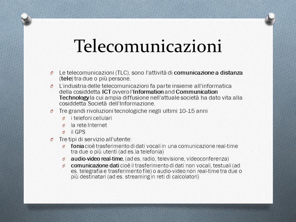 Telecomunicazioni O Le telecomunicazioni (TLC), sono l'attività di comunicazione a distanza (tele) tra due o più persone. O Lindustria delle telecomun