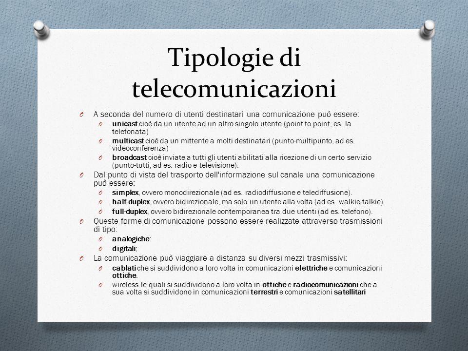 Tipologie di telecomunicazioni O A seconda del numero di utenti destinatari una comunicazione può essere: O unicast cioè da un utente ad un altro sing