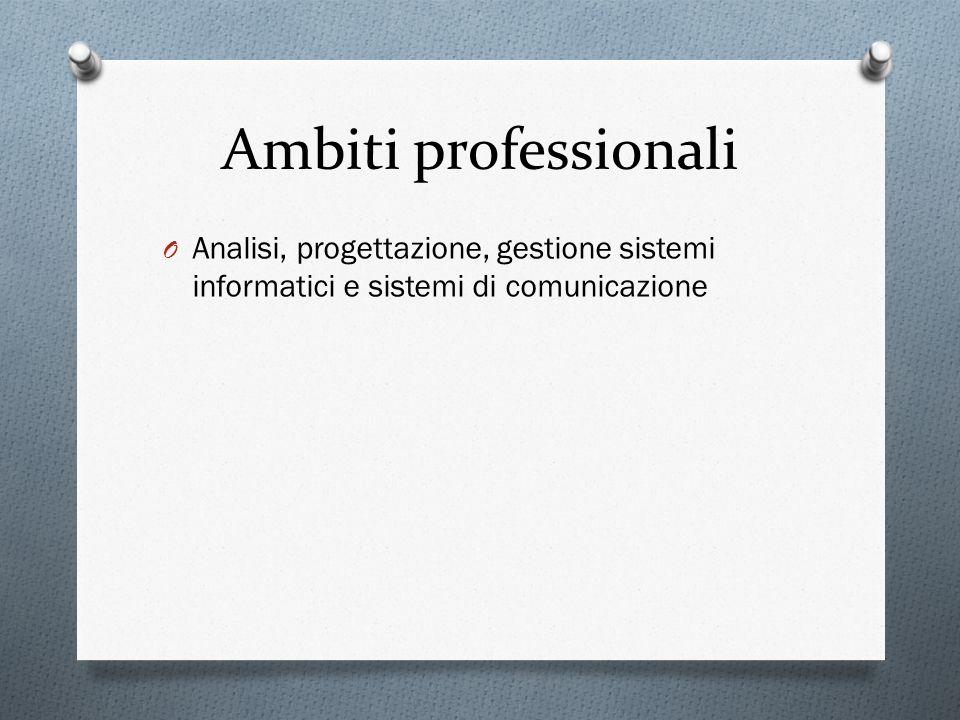Ambiti professionali O Analisi, progettazione, gestione sistemi informatici e sistemi di comunicazione
