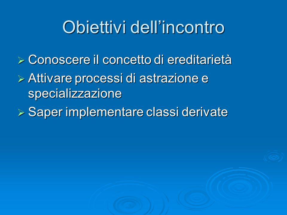 Obiettivi dellincontro Conoscere il concetto di ereditarietà Conoscere il concetto di ereditarietà Attivare processi di astrazione e specializzazione