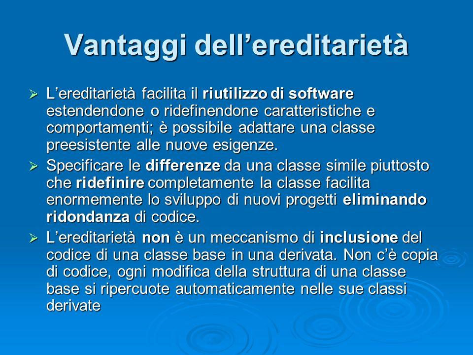 Vantaggi dellereditarietà Lereditarietà facilita il riutilizzo di software estendendone o ridefinendone caratteristiche e comportamenti; è possibile a