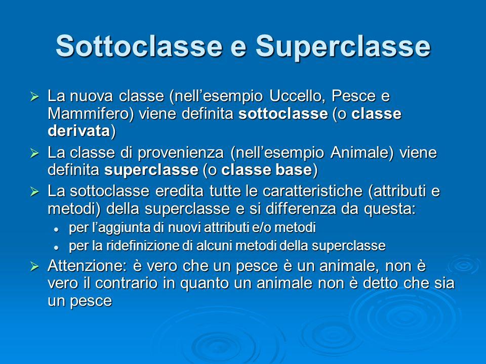 Sottoclasse e Superclasse La nuova classe (nellesempio Uccello, Pesce e Mammifero) viene definita sottoclasse (o classe derivata) La nuova classe (nel