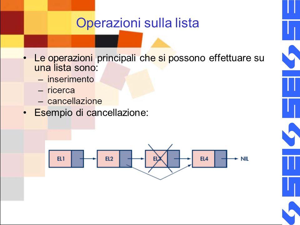 Operazioni sulla lista Le operazioni principali che si possono effettuare su una lista sono: –inserimento –ricerca –cancellazione Esempio di cancellaz