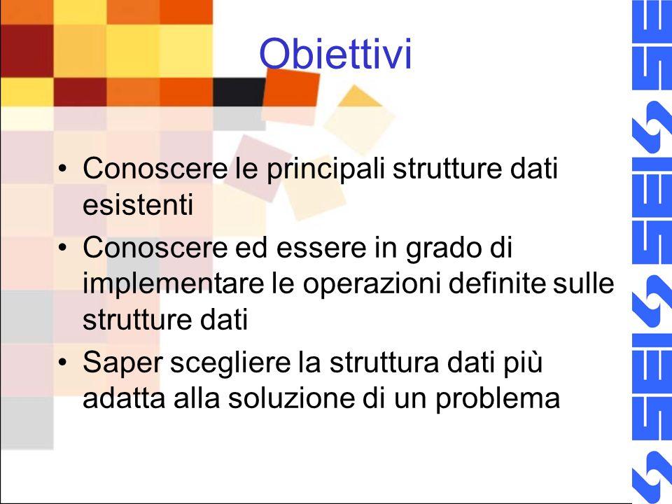 Obiettivi Conoscere le principali strutture dati esistenti Conoscere ed essere in grado di implementare le operazioni definite sulle strutture dati Sa