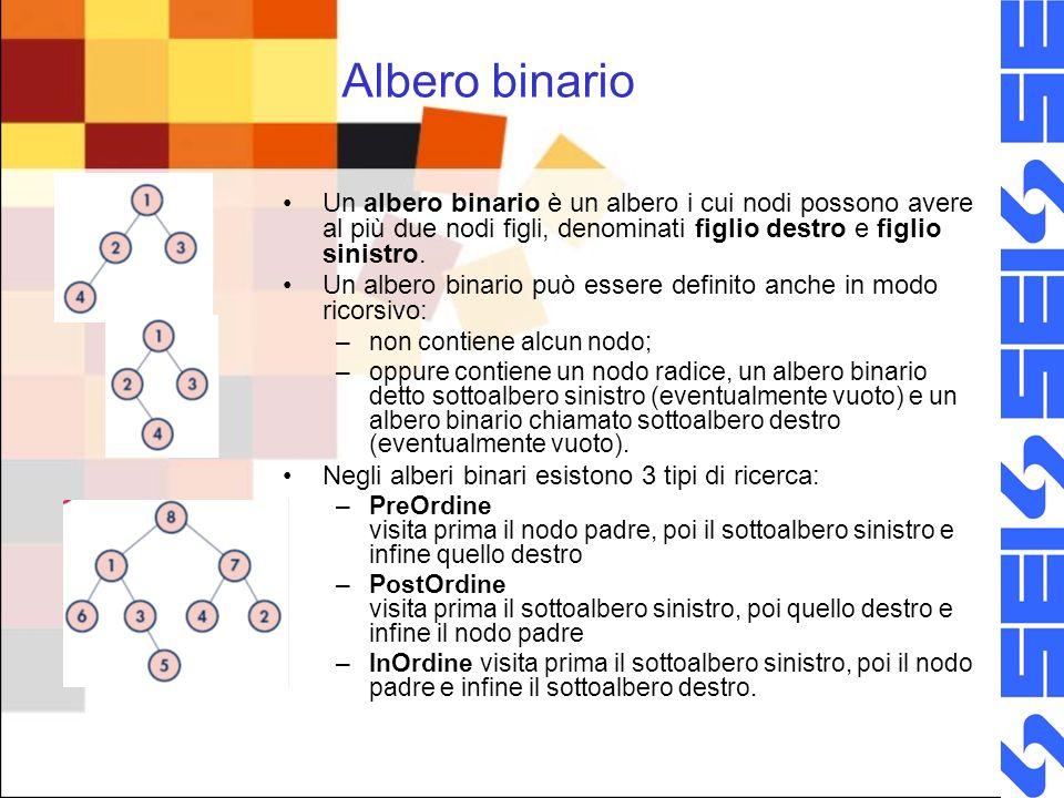 Albero binario Un albero binario è un albero i cui nodi possono avere al più due nodi figli, denominati figlio destro e figlio sinistro. Un albero bin