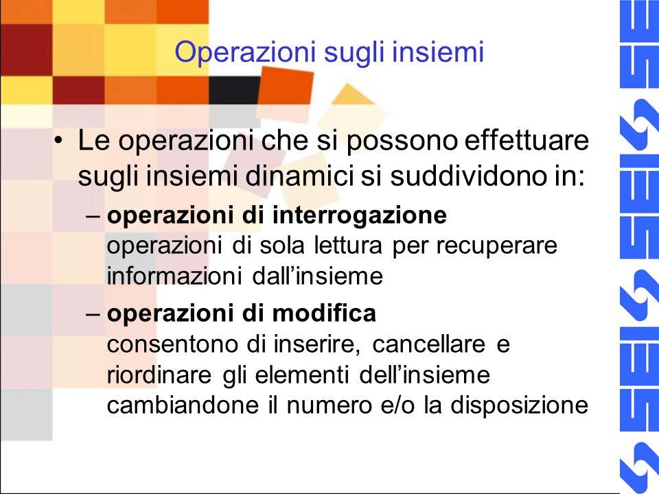 Operazioni sugli insiemi Le operazioni che si possono effettuare sugli insiemi dinamici si suddividono in: –operazioni di interrogazione operazioni di