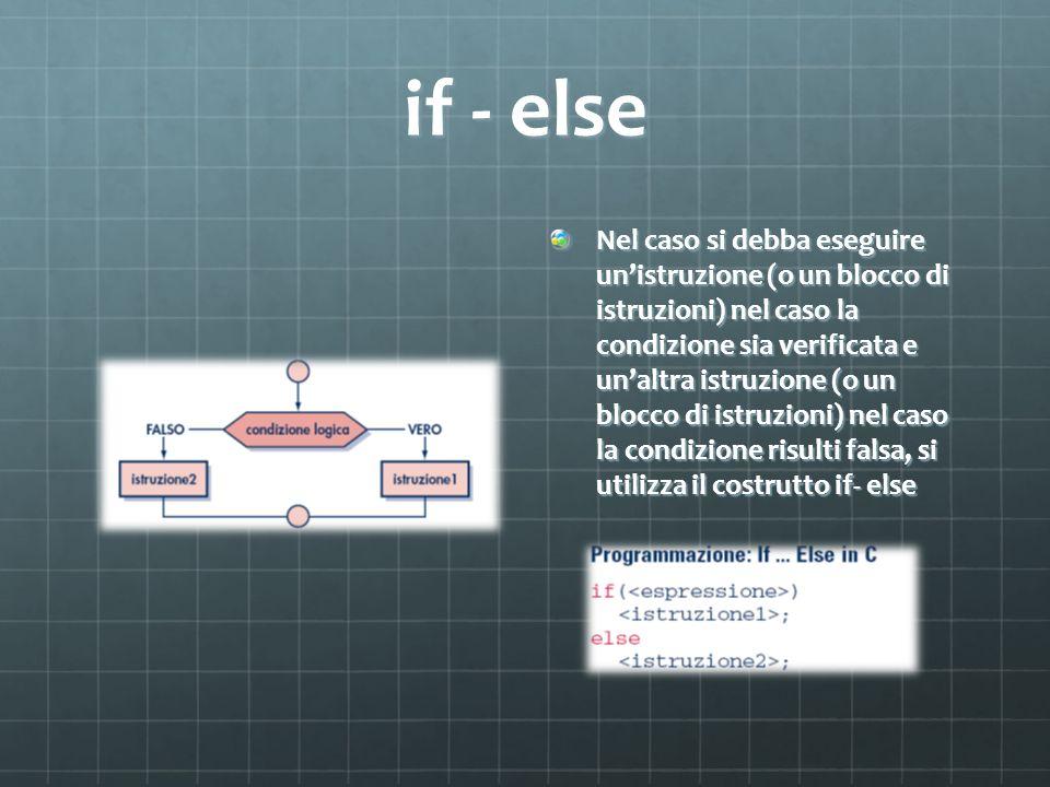 if - else Nel caso si debba eseguire unistruzione (o un blocco di istruzioni) nel caso la condizione sia verificata e unaltra istruzione (o un blocco