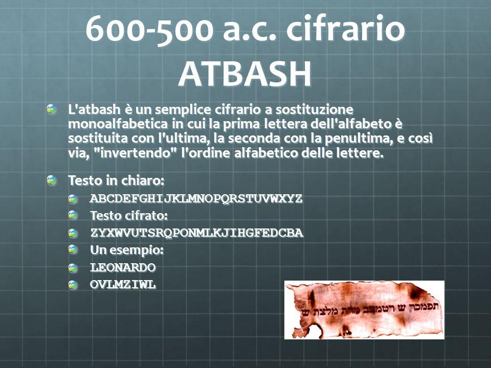 600-500 a.c. cifrario ATBASH L'atbash è un semplice cifrario a sostituzione monoalfabetica in cui la prima lettera dell'alfabeto è sostituita con l'ul