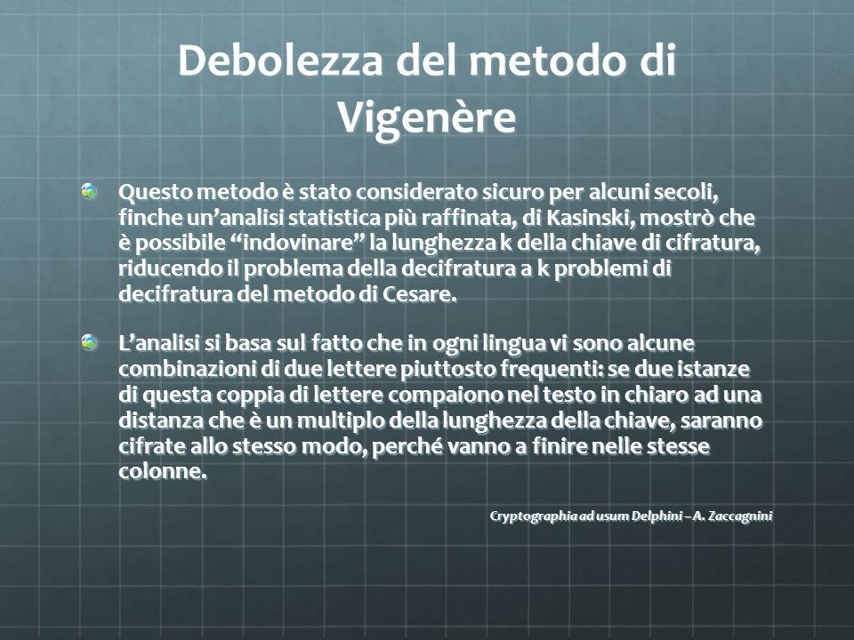 Debolezza del metodo di Vigenère Questo metodo è stato considerato sicuro per alcuni secoli, finche unanalisi statistica più raffinata, di Kasinski, m