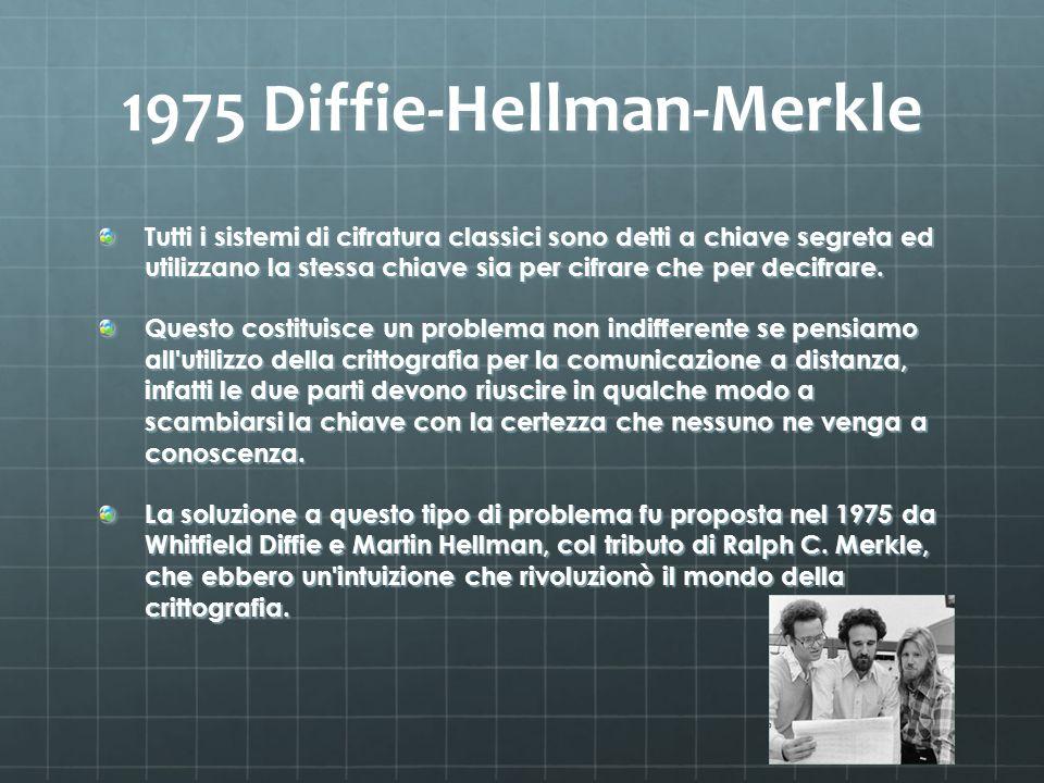 1975 Diffie-Hellman-Merkle Tutti i sistemi di cifratura classici sono detti a chiave segreta ed utilizzano la stessa chiave sia per cifrare che per de