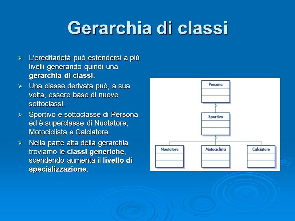 Un esempio class Persona { …} class Sportivo extends Persona { …} class Nuotatore extends Sportivo { …} class Motociclista extends Sportivo { …} class Calciatore extends Sportivo { …}