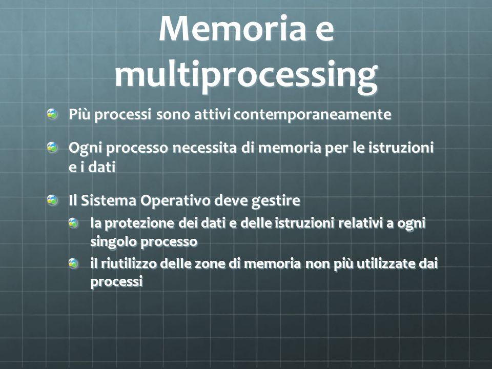 Memoria e multiprocessing Più processi sono attivi contemporaneamente Ogni processo necessita di memoria per le istruzioni e i dati Il Sistema Operati