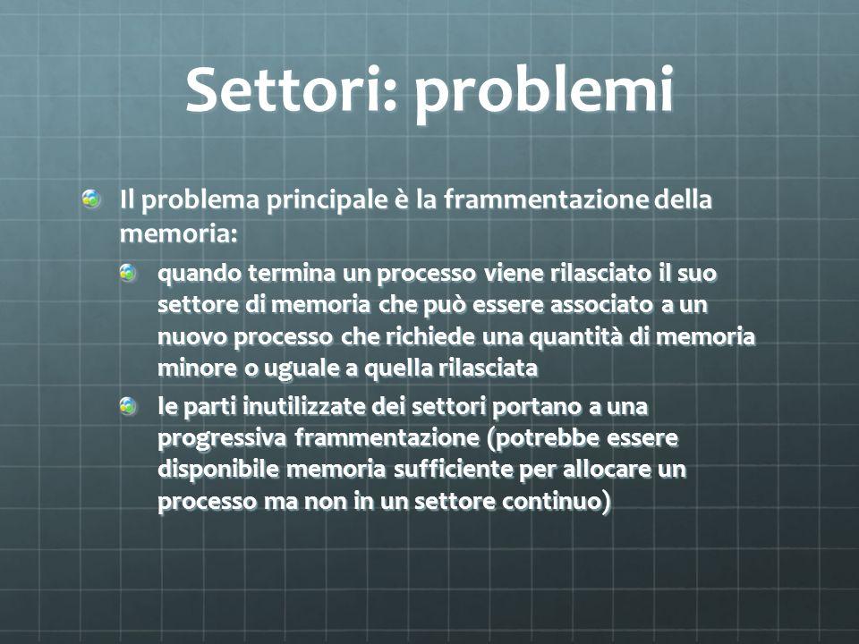 Settori: problemi Il problema principale è la frammentazione della memoria: quando termina un processo viene rilasciato il suo settore di memoria che