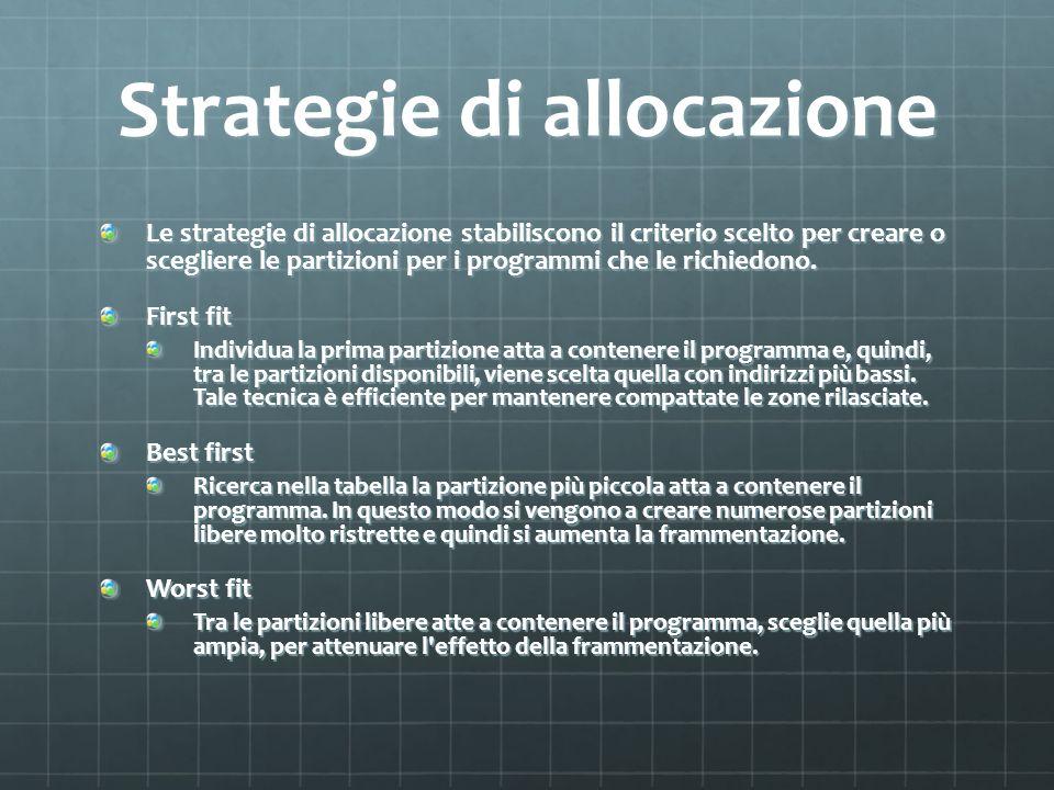 Strategie di allocazione Le strategie di allocazione stabiliscono il criterio scelto per creare o scegliere le partizioni per i programmi che le richi