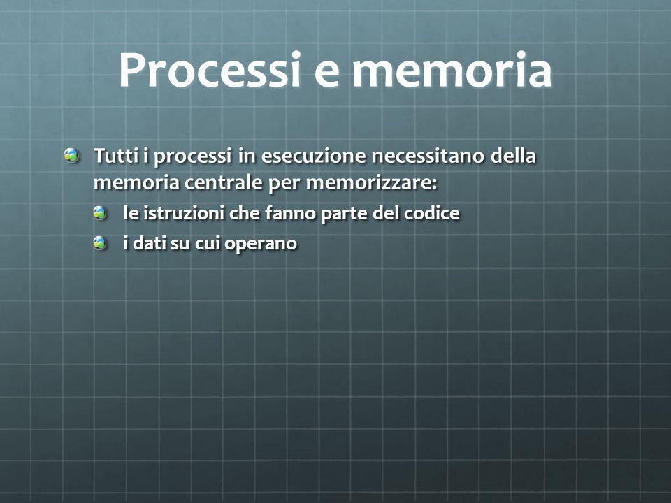 Processi e memoria Tutti i processi in esecuzione necessitano della memoria centrale per memorizzare: le istruzioni che fanno parte del codice i dati