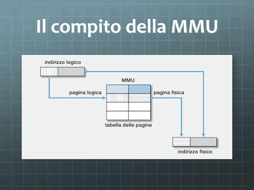 Il compito della MMU