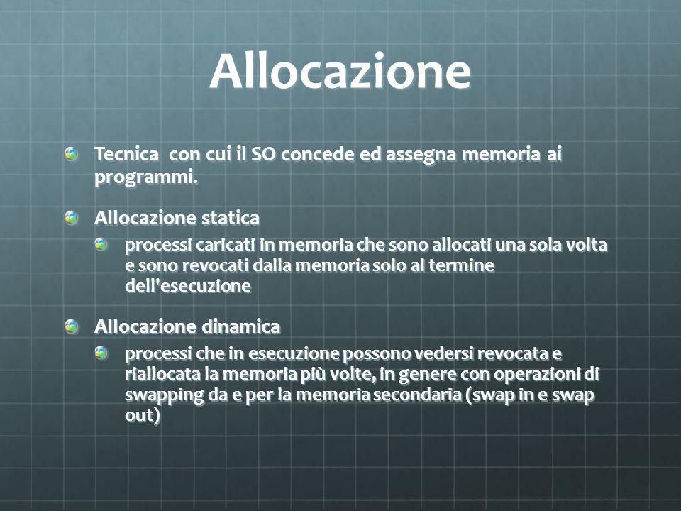 Allocazione Tecnica con cui il SO concede ed assegna memoria ai programmi. Allocazione statica processi caricati in memoria che sono allocati una sola