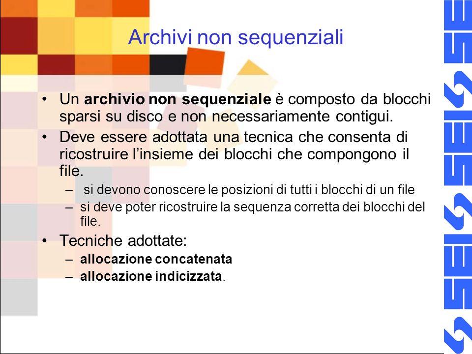 Archivi non sequenziali Un archivio non sequenziale è composto da blocchi sparsi su disco e non necessariamente contigui. Deve essere adottata una tec