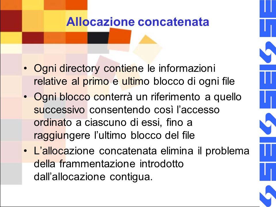 Allocazione concatenata Ogni directory contiene le informazioni relative al primo e ultimo blocco di ogni file Ogni blocco conterrà un riferimento a q