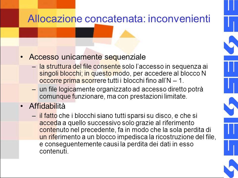 Allocazione concatenata: inconvenienti Accesso unicamente sequenziale –la struttura del file consente solo laccesso in sequenza ai singoli blocchi; in