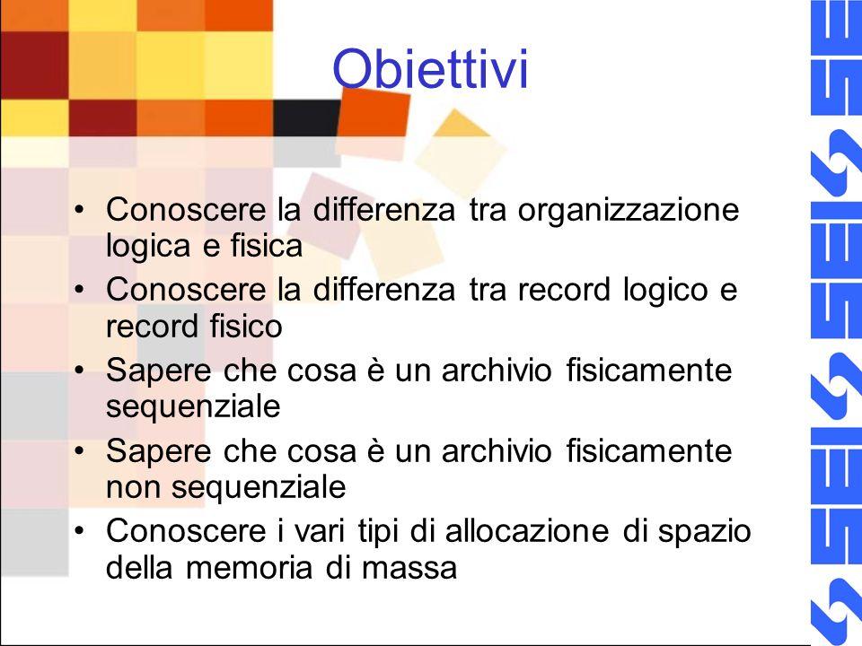 Obiettivi Conoscere la differenza tra organizzazione logica e fisica Conoscere la differenza tra record logico e record fisico Sapere che cosa è un ar