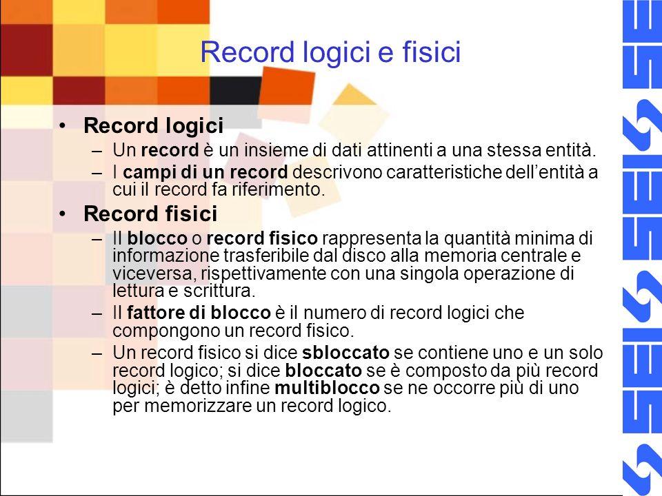 Record logici e fisici Record logici –Un record è un insieme di dati attinenti a una stessa entità. –I campi di un record descrivono caratteristiche d