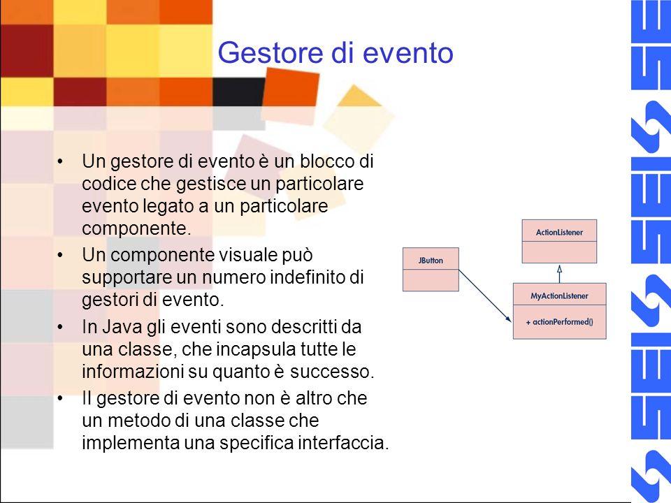 Gestore di evento Un gestore di evento è un blocco di codice che gestisce un particolare evento legato a un particolare componente.