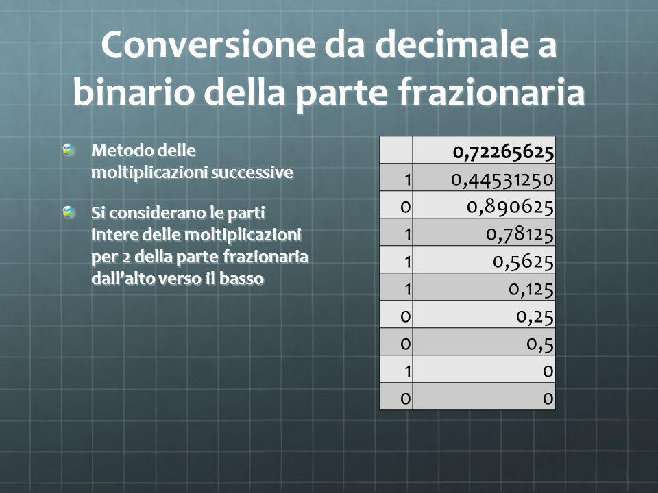 Conversione da decimale a binario della parte frazionaria Metodo delle moltiplicazioni successive Si considerano le parti intere delle moltiplicazioni per 2 della parte frazionaria dallalto verso il basso 0,72265625 10,44531250 00,890625 10,78125 10,5625 10,125 00,25 00,5 10 00