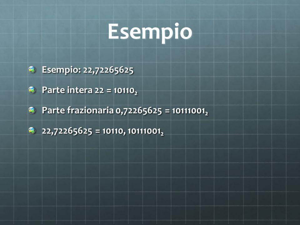 Esempio Esempio: 22,72265625 Parte intera 22 = 10110 2 Parte frazionaria 0,72265625 = 10111001 2 22,72265625 = 10110, 10111001 2