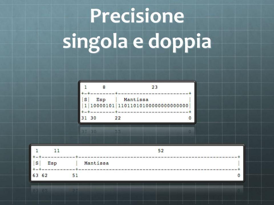 Rappresentazione (esempio a 32 bit) Il campo s specifica il segno del numero: 0 per i numeri positivi 1 per i numeri negativi Il campo e contiene l esponente del numero in forma intera.