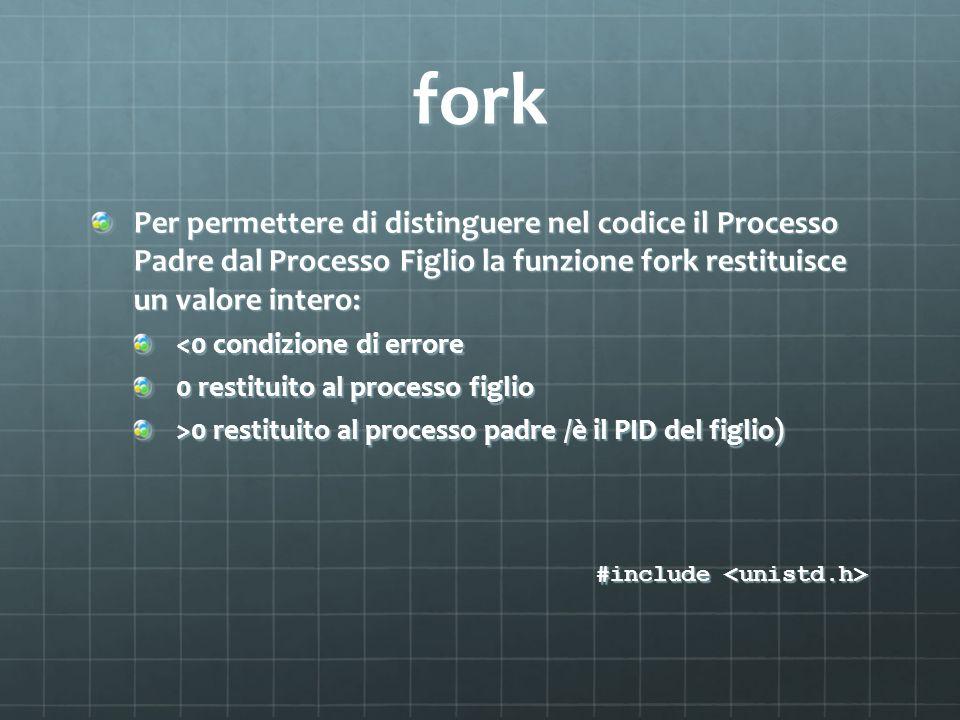 int pFiglio,pPadre,mioPID,s; pPadre = getpid();//PID del processo padre printf(PID padre %i,pPadre); pFiglio = fork(); if (pFiglio<0) //errore return; return; if (pFiglio>0) { //processo padre … wait(&s);// attesa termine processo figlio wait(&s);// attesa termine processo figlio return; } return; } else {// processo figlio mioPID = getpid(); mioPID = getpid(); return; } return; }