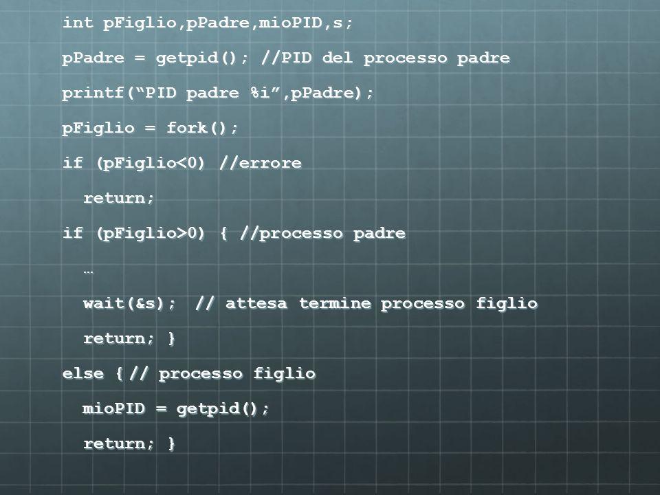 int pFiglio,pPadre,mioPID,s; pPadre = getpid();//PID del processo padre printf(PID padre %i,pPadre); pFiglio = fork(); if (pFiglio<0) //errore return;