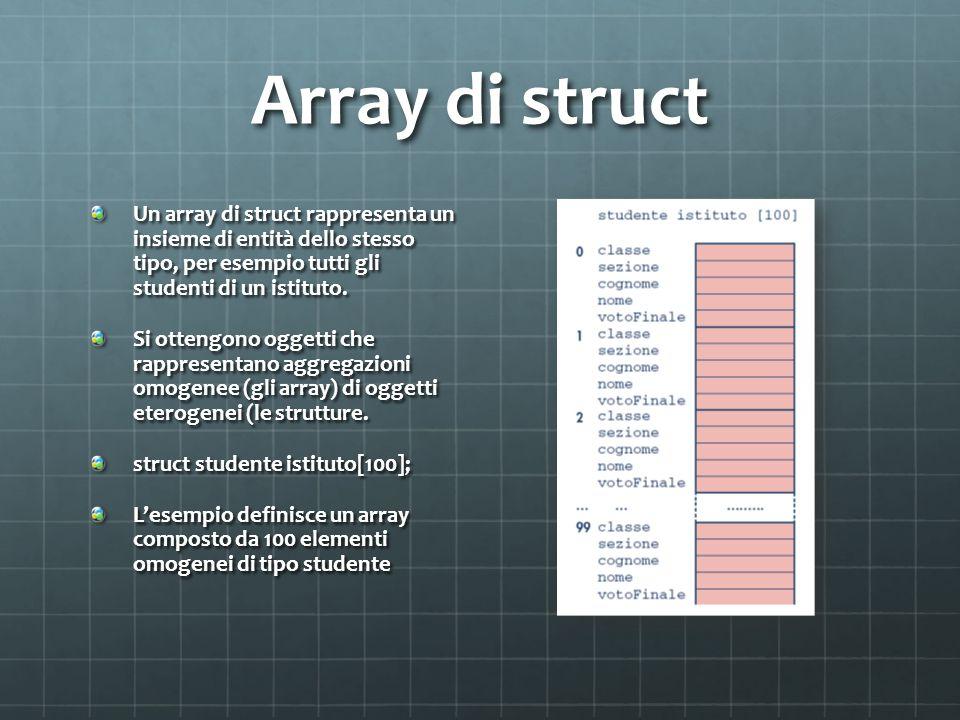 Array di struct Un array di struct rappresenta un insieme di entità dello stesso tipo, per esempio tutti gli studenti di un istituto.