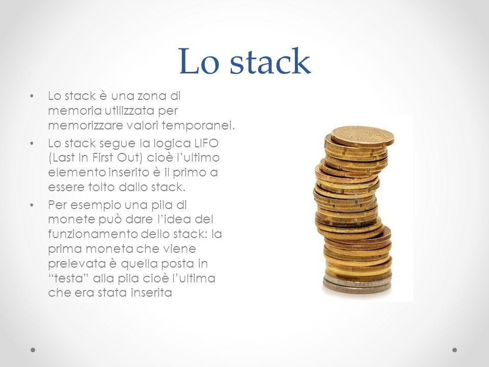 Lo stack Lo stack è una zona di memoria utilizzata per memorizzare valori temporanei. Lo stack segue la logica LIFO (Last In First Out) cioè lultimo e