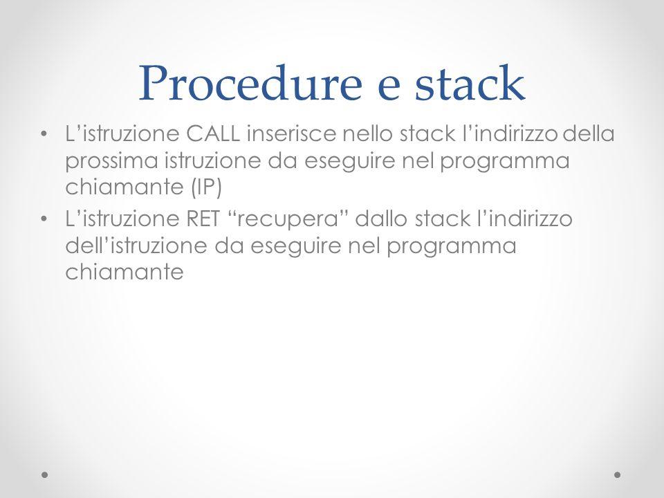 Procedure e stack Listruzione CALL inserisce nello stack lindirizzo della prossima istruzione da eseguire nel programma chiamante (IP) Listruzione RET