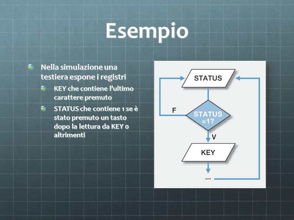 Esempio Nella simulazione una testiera espone i registri KEY che contiene lultimo carattere premuto STATUS che contiene 1 se è stato premuto un tasto