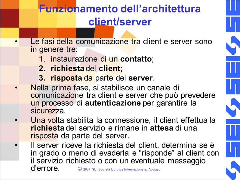 © 2007 SEI-Società Editrice Internazionale, Apogeo Funzionamento dellarchitettura client/server Le fasi della comunicazione tra client e server sono i