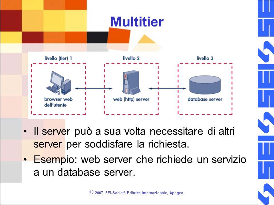 © 2007 SEI-Società Editrice Internazionale, Apogeo Multitier Il server può a sua volta necessitare di altri server per soddisfare la richiesta. Esempi