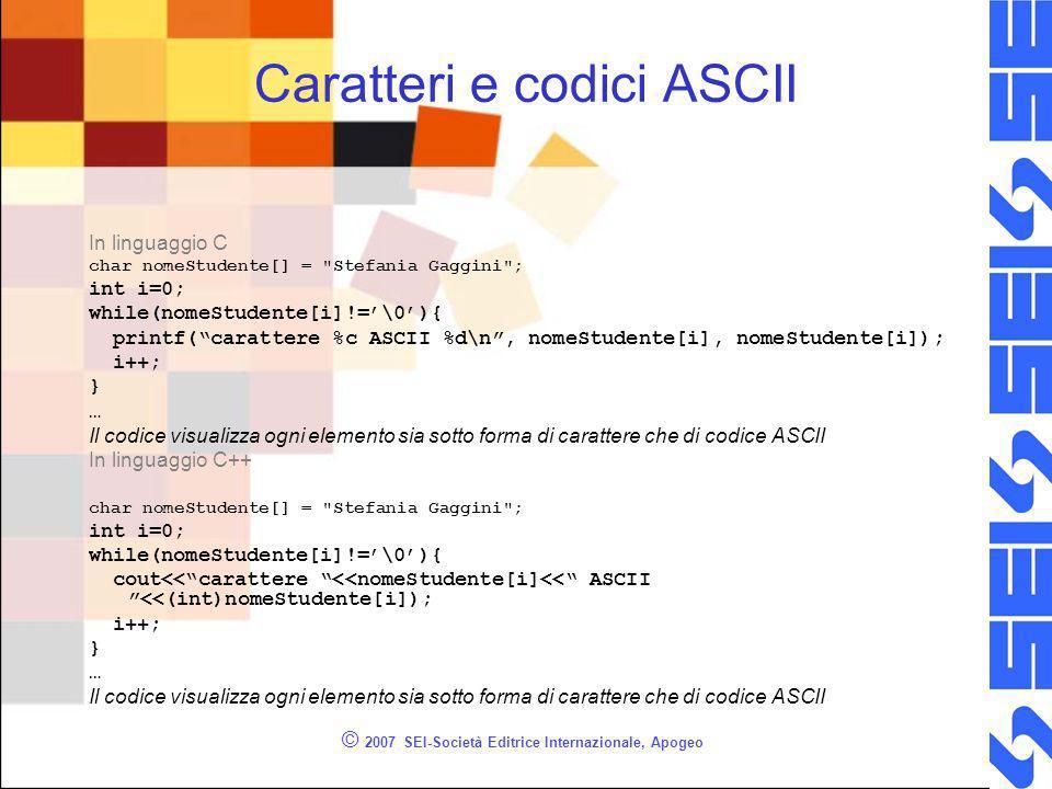 © 2007 SEI-Società Editrice Internazionale, Apogeo Caratteri e codici ASCII In linguaggio C char nomeStudente[] = Stefania Gaggini ; int i=0; while(nomeStudente[i]!=\0){ printf(carattere %c ASCII %d\n, nomeStudente[i], nomeStudente[i]); i++; } … Il codice visualizza ogni elemento sia sotto forma di carattere che di codice ASCII In linguaggio C++ char nomeStudente[] = Stefania Gaggini ; int i=0; while(nomeStudente[i]!=\0){ cout<<carattere <<nomeStudente[i]<< ASCII <<(int)nomeStudente[i]); i++; } … Il codice visualizza ogni elemento sia sotto forma di carattere che di codice ASCII