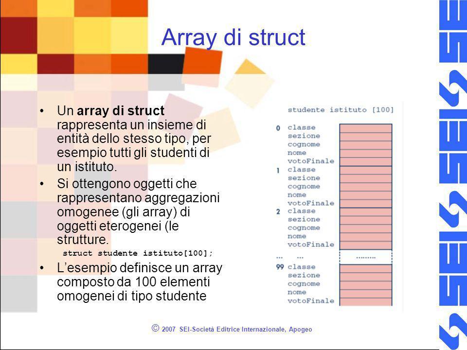 © 2007 SEI-Società Editrice Internazionale, Apogeo Array di struct Un array di struct rappresenta un insieme di entità dello stesso tipo, per esempio tutti gli studenti di un istituto.