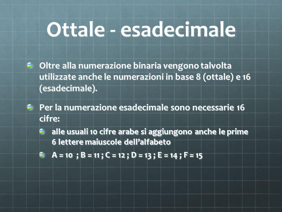 Ottale - esadecimale Oltre alla numerazione binaria vengono talvolta utilizzate anche le numerazioni in base 8 (ottale) e 16 (esadecimale). Per la num