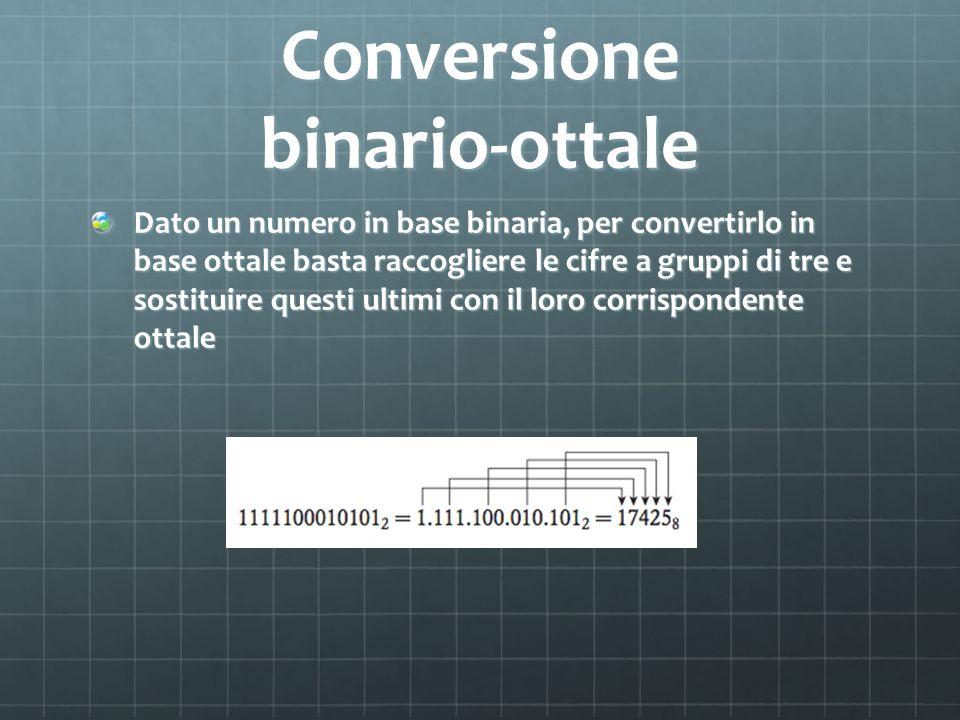 Conversione binario-ottale Dato un numero in base binaria, per convertirlo in base ottale basta raccogliere le cifre a gruppi di tre e sostituire ques