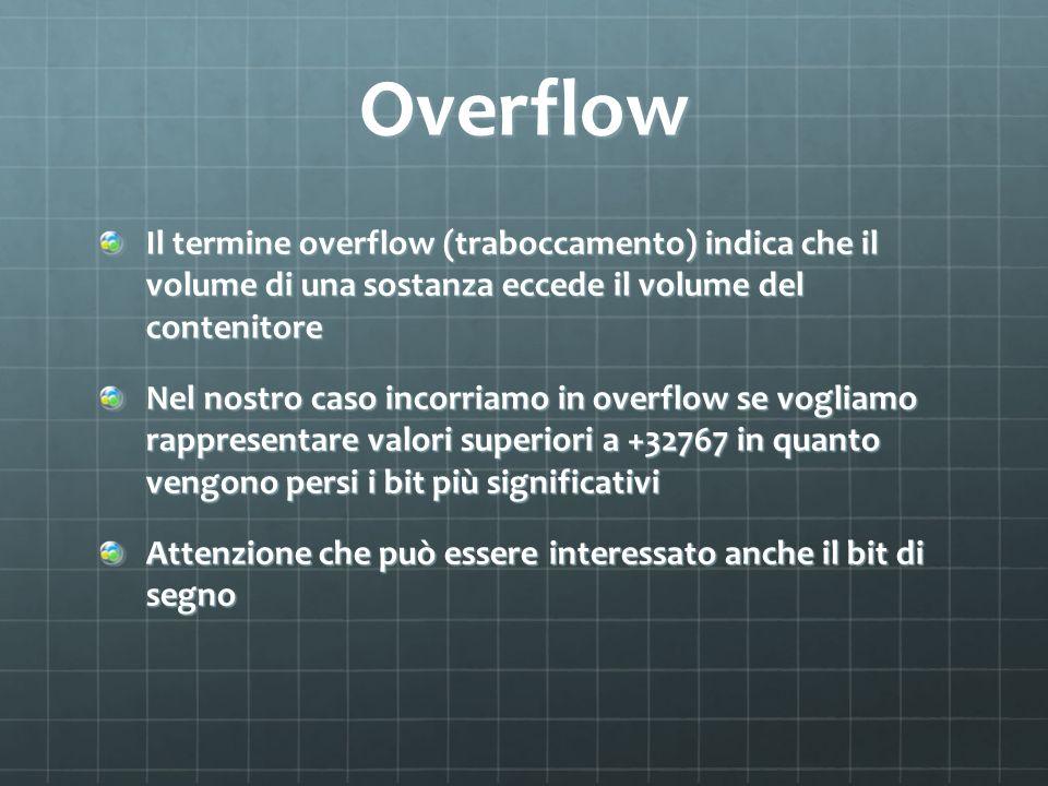 Overflow Il termine overflow (traboccamento) indica che il volume di una sostanza eccede il volume del contenitore Nel nostro caso incorriamo in overf
