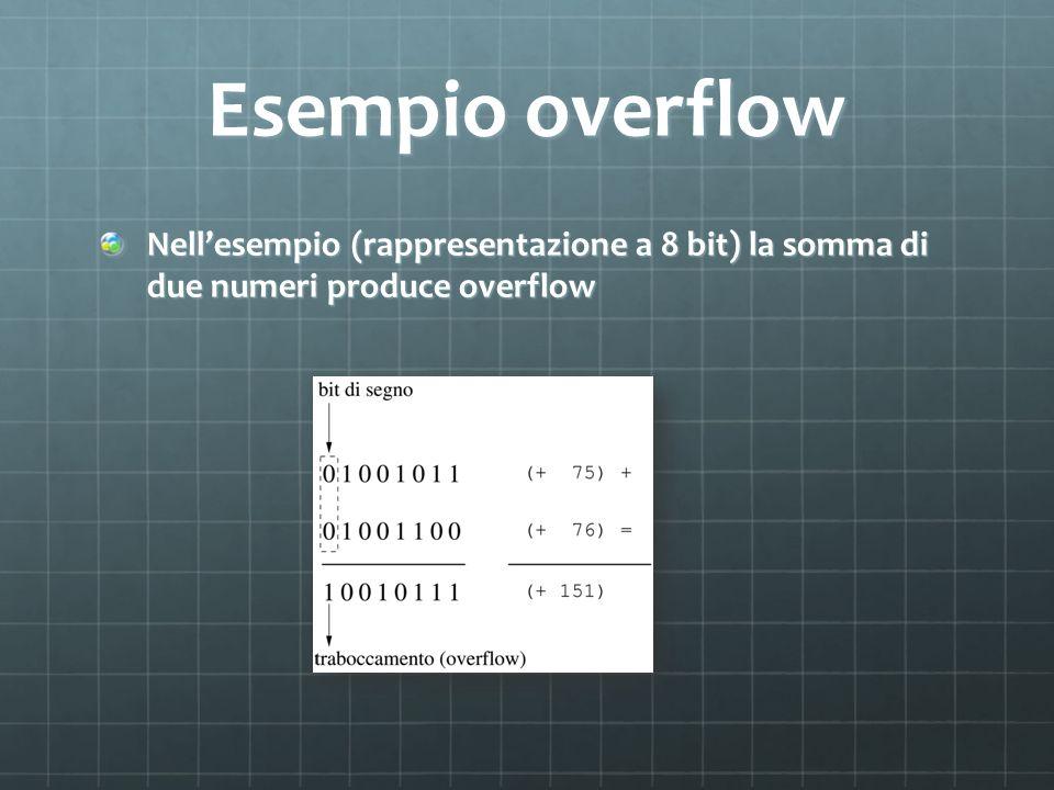 Esempio overflow Nellesempio (rappresentazione a 8 bit) la somma di due numeri produce overflow