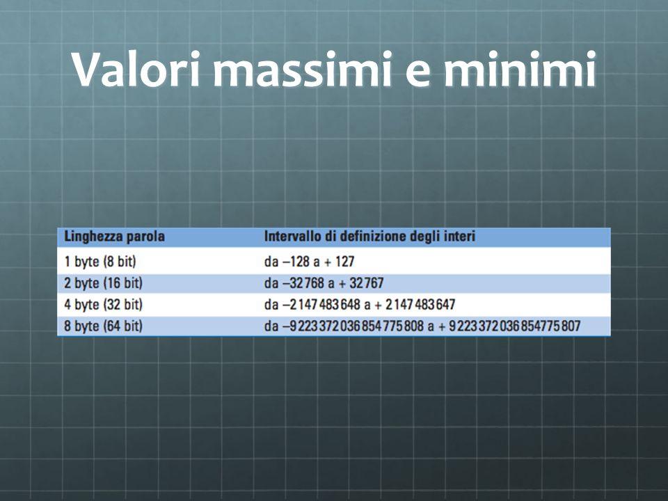 Valori massimi e minimi