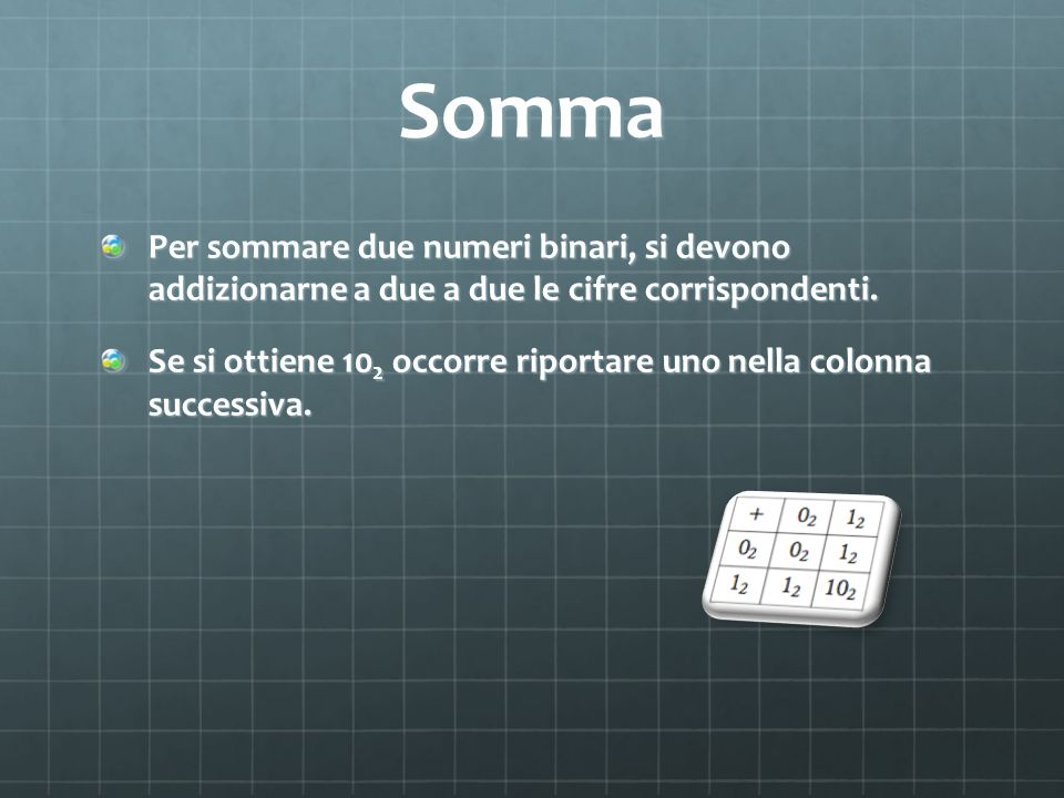 Somma: esempio