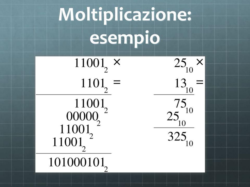 Valori rappresentabili Se si utilizzano due byte (16 bit) e si utilizza la rappresentazione in segno e modulo Il primo bit rappresenta il segno Rimangono 15 bit per rappresentare il valore assoluto del numero Risultano quindi rappresentabili tutti i numeri interi compresi fra + 2 15 -1 cioè +32767 - 2 15 -1 cioè -32767