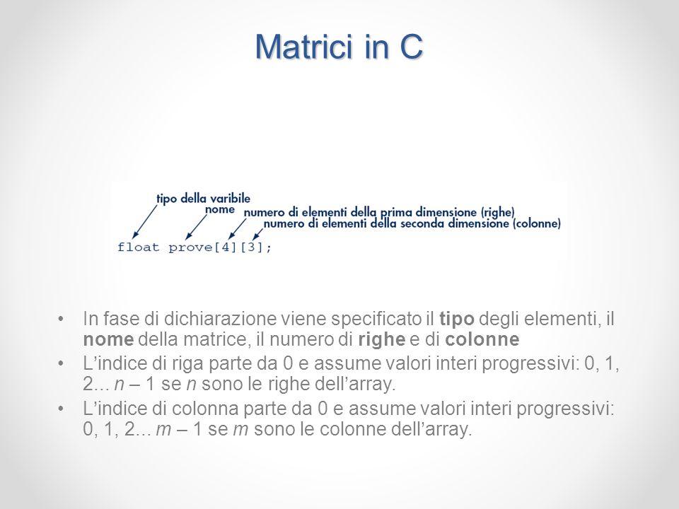 Matrici in C In fase di dichiarazione viene specificato il tipo degli elementi, il nome della matrice, il numero di righe e di colonne Lindice di riga
